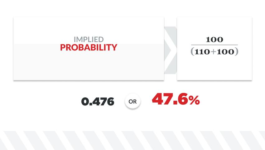 implied probablility graphic 2 ضرایب ورزشی